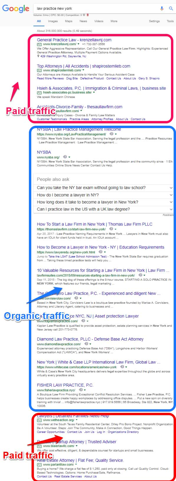Paid and organic results in Google search engine